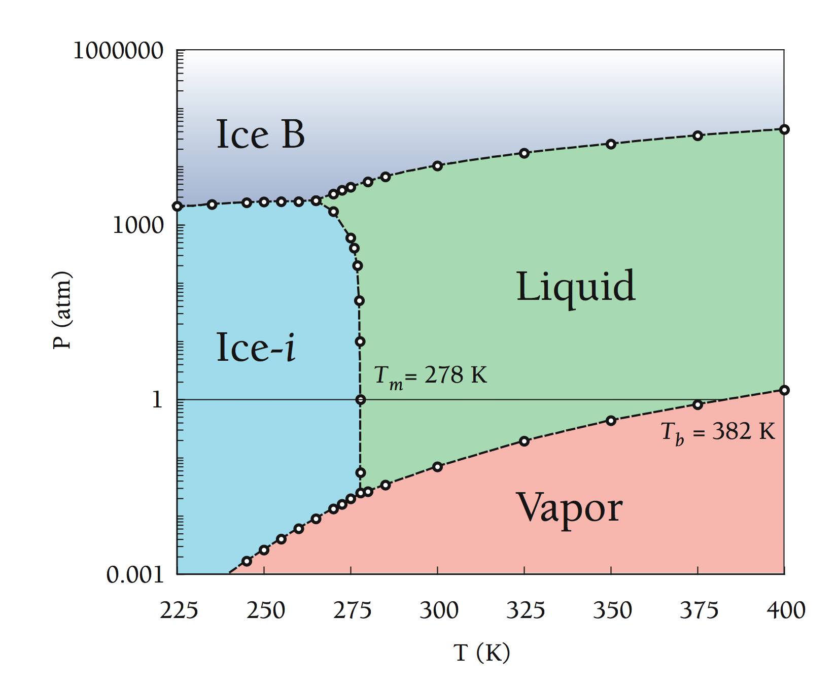 Ssdrf phase diagram ssdrf phase diagram pooptronica Images